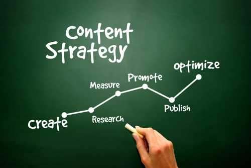 Tips To Aid Your Website Marketing Efforts