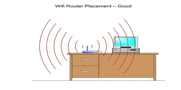 Where to place the modem