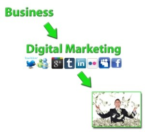 Can a business get by without paying for digital marketing