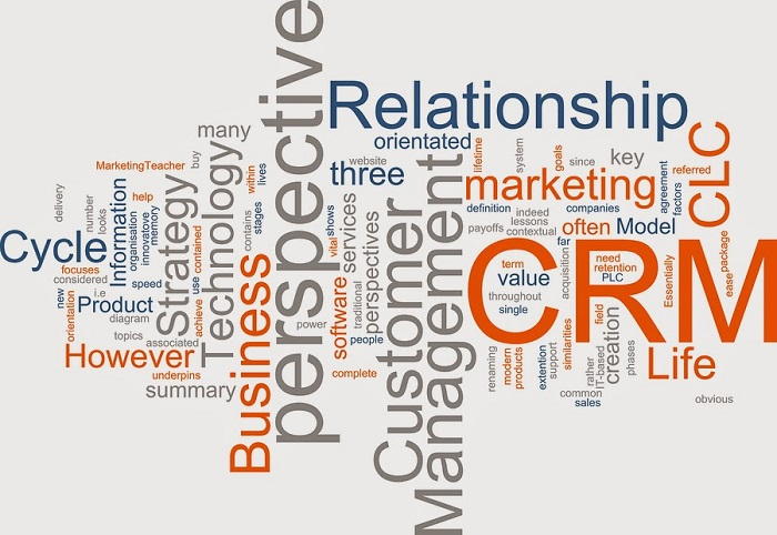 In Marketing there is not only ROI but also IOR