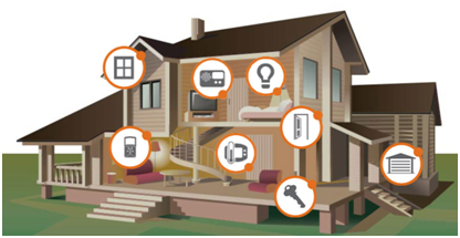 5 benefits to smart automating your home