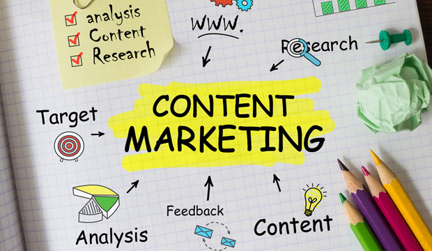 Reasons why content marketing is highly effective